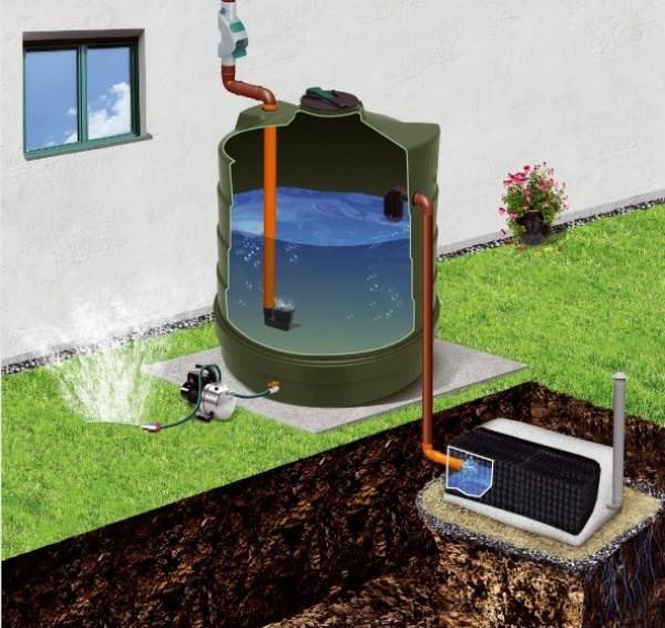 System drenażu wody naziemny