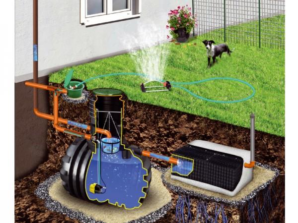 System drenażu wody podziemny